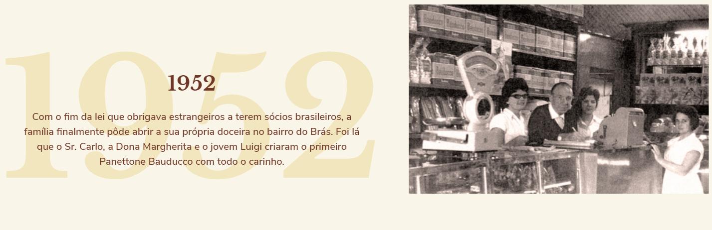 1952: com o fim da lei que obrigava estrangeiros a terem sócios brasileiros, a família finalmente pôde abrir a sua própria doceira no bairro do Brás. foi lá que o Sr. Carlo, a Dona Margherita e o jovem Luigi criaram o primeiro Panettone Bauducco com todo o carinho.