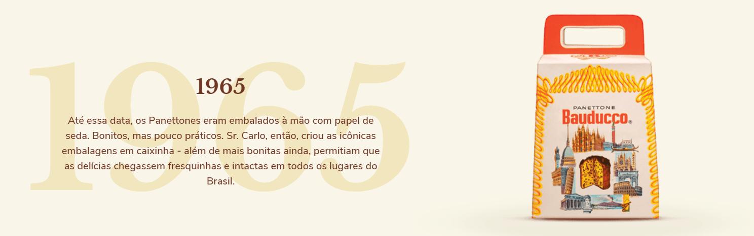 Até essa data, os Panettones eram embalados á mão com papel de seda. Bonitos, mas pouco práticos. Sr. Carlo, então, criou as icônicas embalagens em caixinha - além de mais bonitas ainda, permitiam que as delícias chegassem fresquinhas e intactas em todos os lugares do Brasil