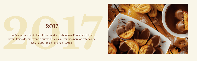 2017: em 5 anos, a rede de lojas Casa Bauducco chegou a 49 unidades. Elas levam fatias de panettone e outras delícias para os estados de São Paulo, Rio de Janeiro e Paraná