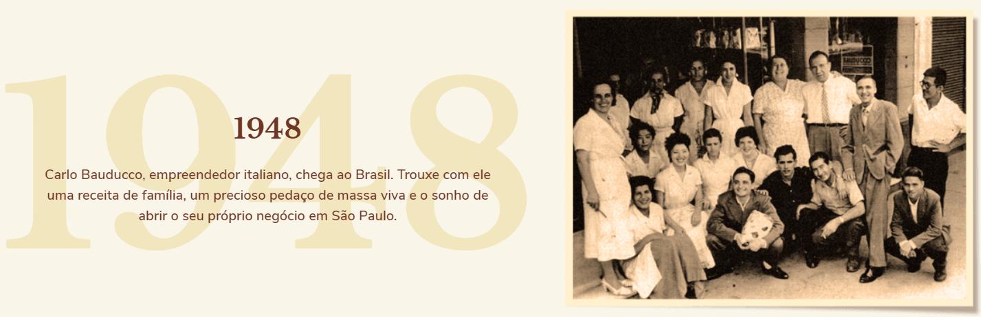 1948: Carlo Bauducco, empreendedor italiano, chega ao Brasil. Trouxe com ele uma receita de família, um precioso pedaço de massa viva e o sonho de abrir o seu próprio negócio em São Paulo.
